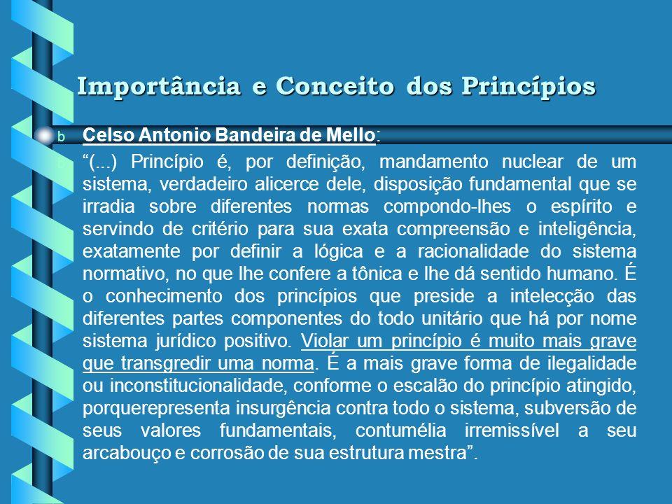 Importância e Conceito dos Princípios b b Jorge Miranda: b b Os princípios não se colocam, pois, além ou acima do Direito (ou do próprio Direito posit