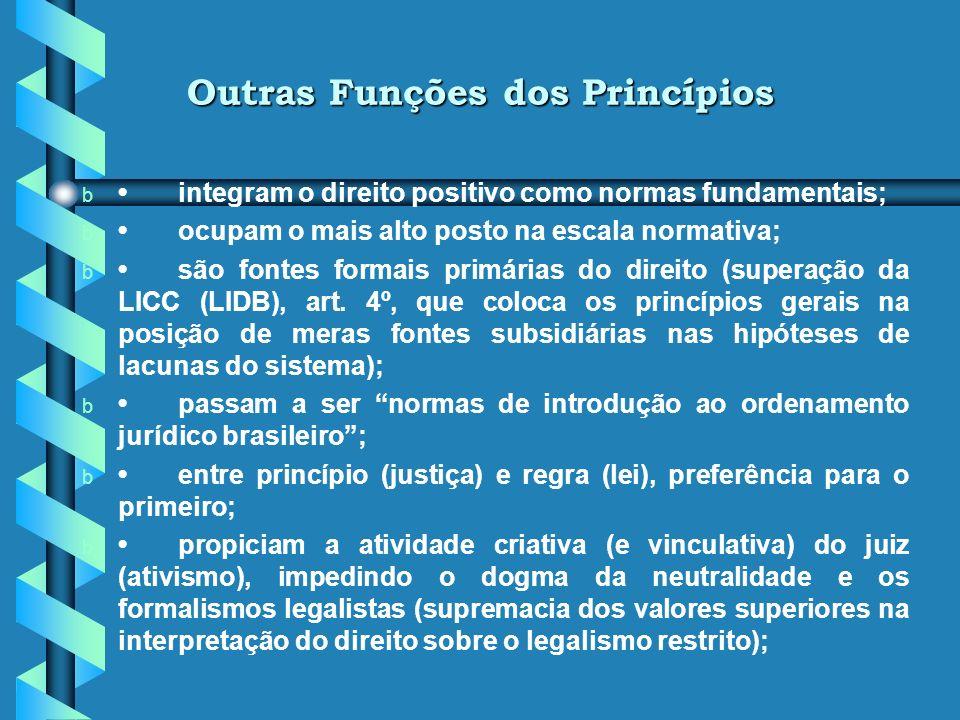 Tríplice Função dos Princípios b b Função informativa – destinada ao legislador, inspirando a atividade legislativa em sintonia com os princípios e va