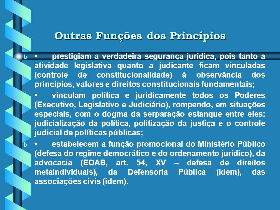 Outras Funções dos Princípios b bintegram o direito positivo como normas fundamentais; b bocupam o mais alto posto na escala normativa; b bsão fontes