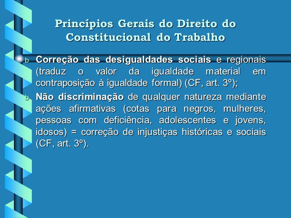 Princípios Fundamentais do Direito do Constitucional do Trabalho b Dignidade da pessoa humana b Valor social do trabalho e função socioambiental da em
