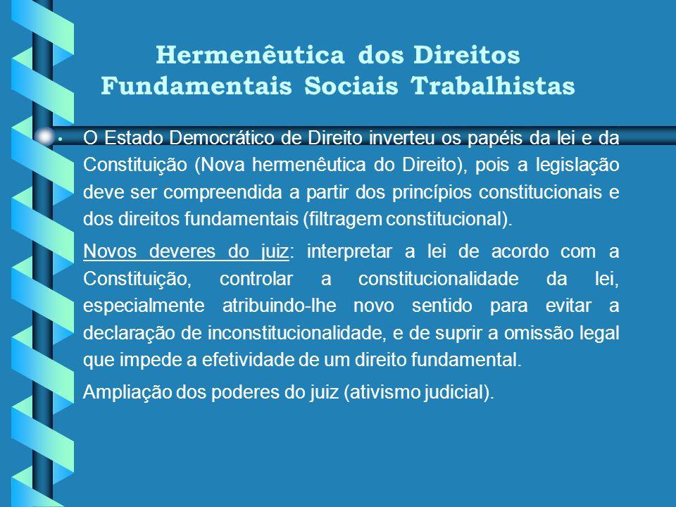Princípios Específicos do Direito Constitucional do Trabalho b Princípio da Fonte Normativa mais Favorável ao Trabalhador b Princípio da Proteção da R