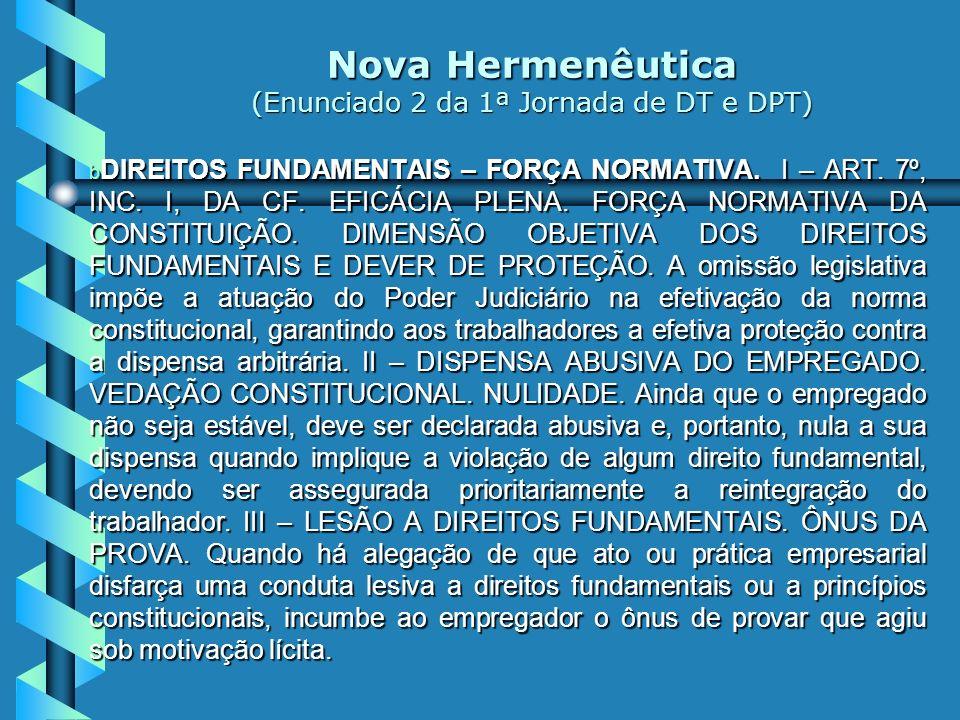 Hermenêutica dos Direitos Fundamentais Sociais Trabalhistas O Estado Democrático de Direito inverteu os papéis da lei e da Constituição (Nova hermenêu