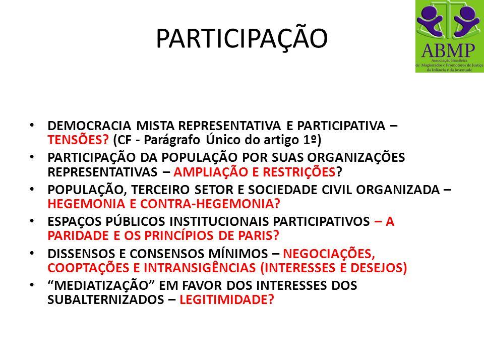 PARTICIPAÇÃO DEMOCRACIA MISTA REPRESENTATIVA E PARTICIPATIVA – TENSÕES? (CF - Parágrafo Único do artigo 1º) PARTICIPAÇÃO DA POPULAÇÃO POR SUAS ORGANIZ