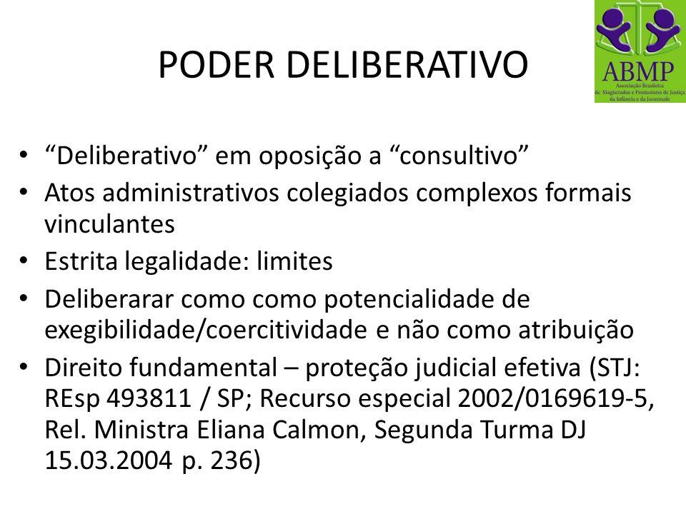 PODER DELIBERATIVO Deliberativo em oposição a consultivo Atos administrativos colegiados complexos formais vinculantes Estrita legalidade: limites Del