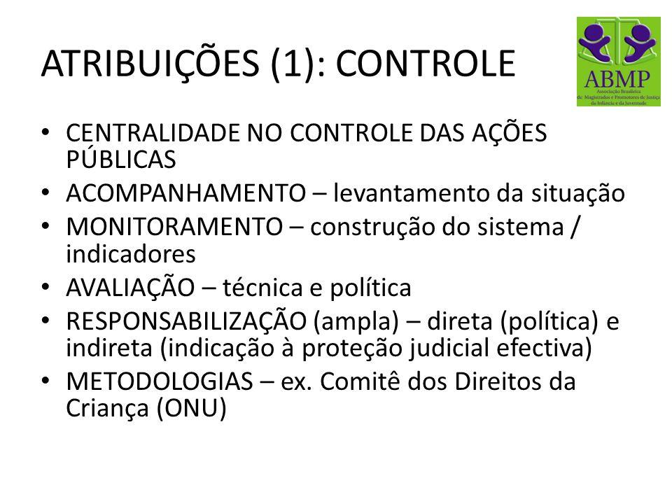 ATRIBUIÇÕES (1): CONTROLE CENTRALIDADE NO CONTROLE DAS AÇÕES PÚBLICAS ACOMPANHAMENTO – levantamento da situação MONITORAMENTO – construção do sistema