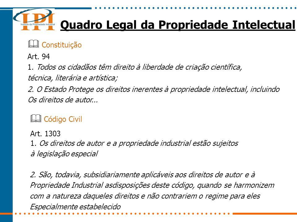 Quadro Legal da Propriedade Intelectual Constituição Art.