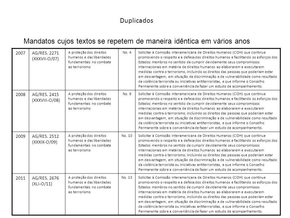Duplicados Mandatos cujos textos se repetem de maneira idêntica em vários anos 2007AG/RES.