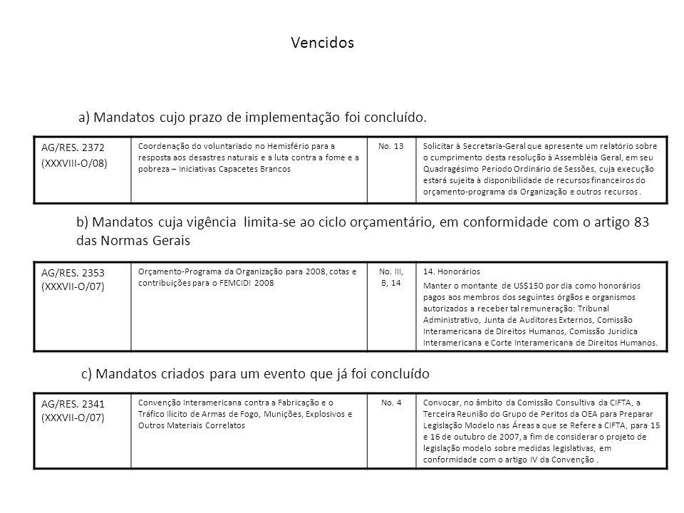 a) Mandatos cujo prazo de implementação foi concluído.