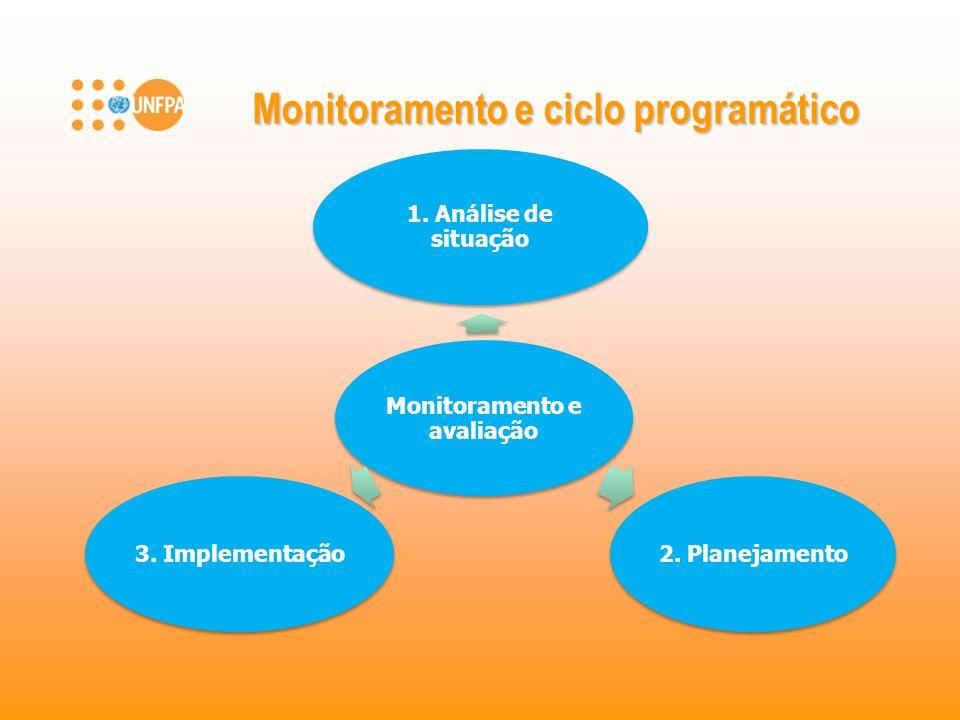 Monitoramento e ciclo programático Monitoramento e avaliação 1. Análise de situação 2. Planejamento3. Implementação