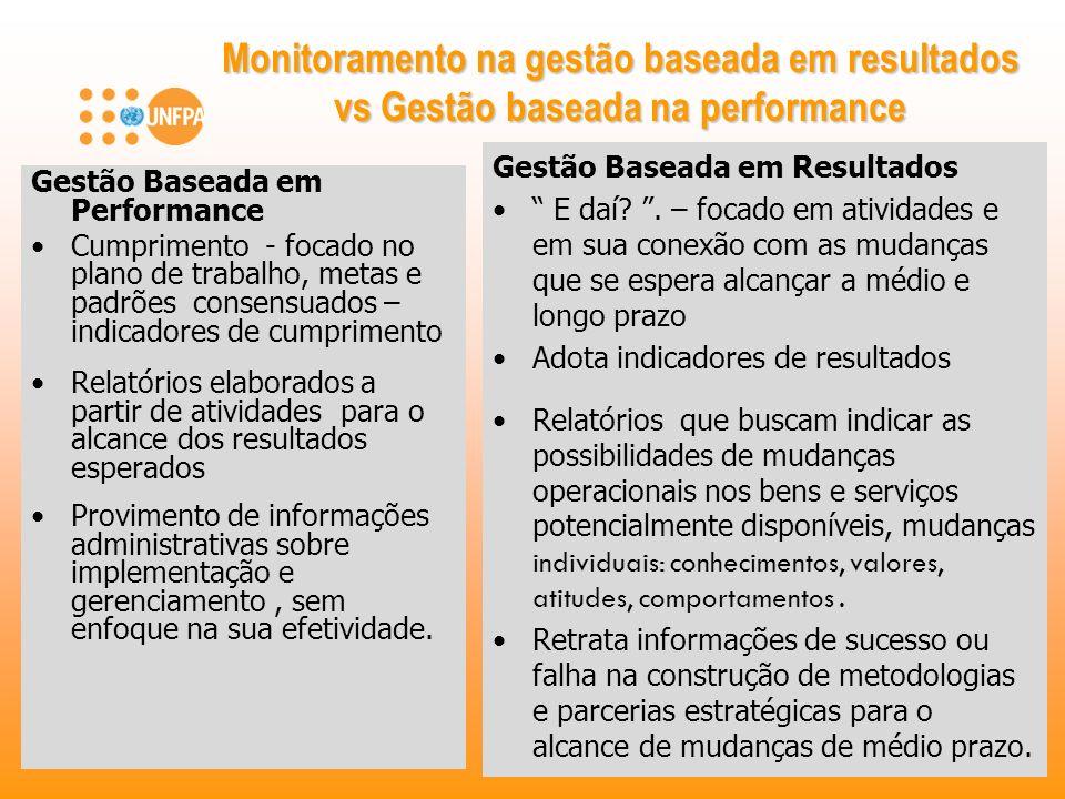 Gestão Baseada em Performance Cumprimento - focado no plano de trabalho, metas e padrões consensuados – indicadores de cumprimento Relatórios elaborad