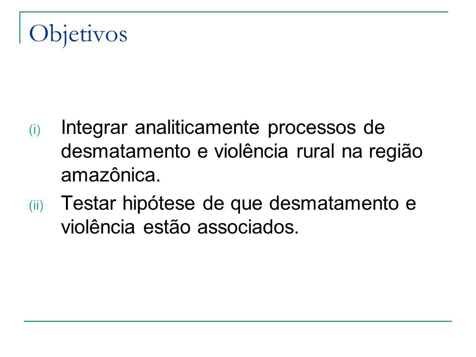 Objetivos (i) Integrar analiticamente processos de desmatamento e violência rural na região amazônica. (ii) Testar hipótese de que desmatamento e viol