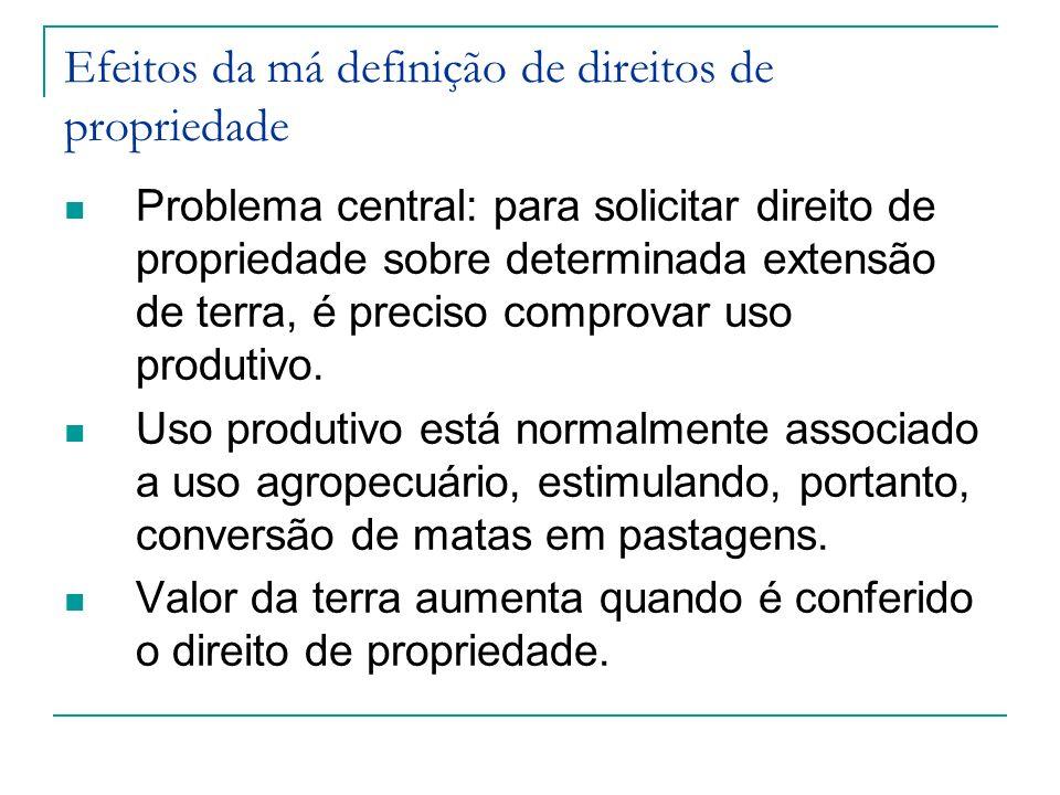 Efeitos da má definição de direitos de propriedade Problema central: para solicitar direito de propriedade sobre determinada extensão de terra, é prec