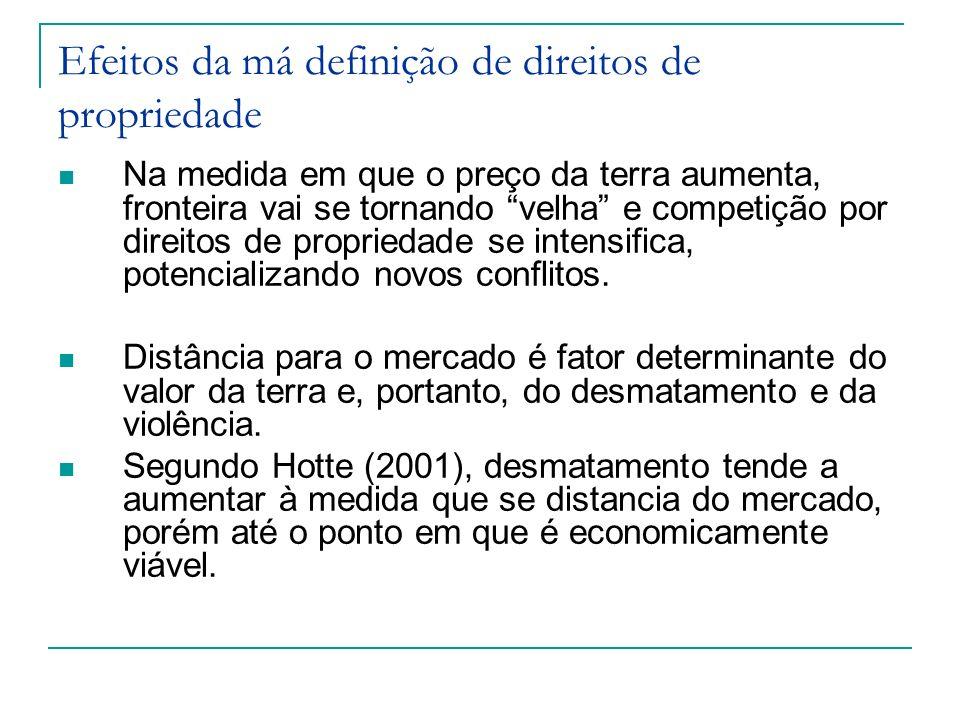 Custo de oportunidade baixo determina ocupação da fronteira (Young, 1997).