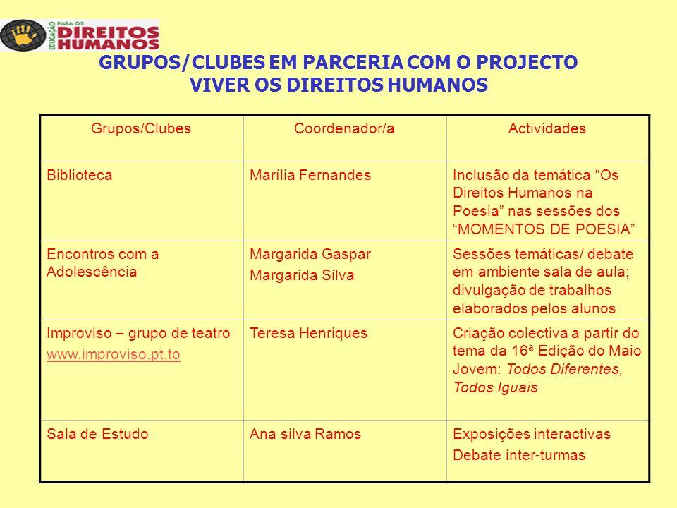 GRUPOS/CLUBES EM PARCERIA COM O PROJECTO VIVER OS DIREITOS HUMANOS Grupos/ClubesCoordenador/aActividades BibliotecaMarília FernandesInclusão da temáti