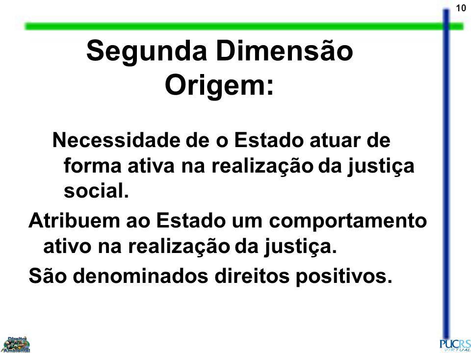 10 Segunda Dimensão Origem: Necessidade de o Estado atuar de forma ativa na realização da justiça social. Atribuem ao Estado um comportamento ativo na