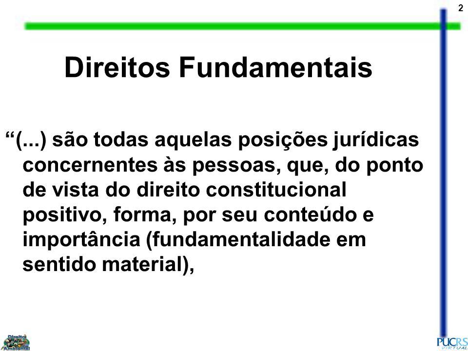 2 Direitos Fundamentais (...) são todas aquelas posições jurídicas concernentes às pessoas, que, do ponto de vista do direito constitucional positivo,