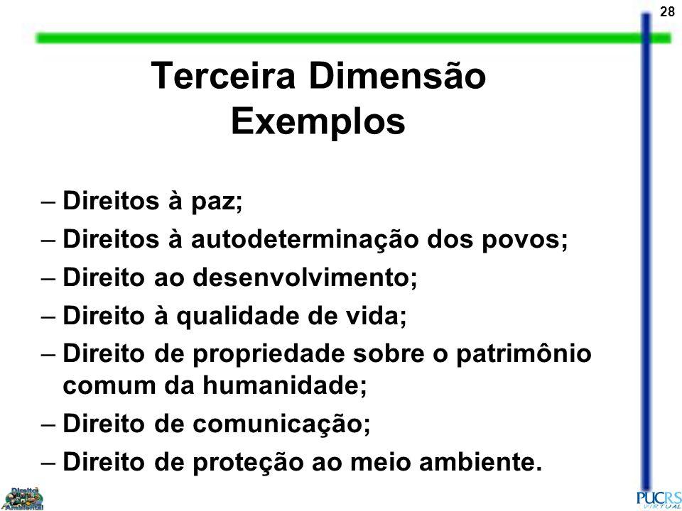 28 Terceira Dimensão Exemplos –Direitos à paz; –Direitos à autodeterminação dos povos; –Direito ao desenvolvimento; –Direito à qualidade de vida; –Dir