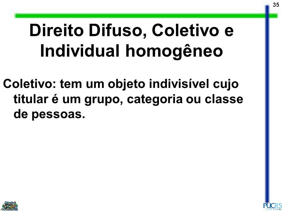 35 Direito Difuso, Coletivo e Individual homogêneo Coletivo: tem um objeto indivisível cujo titular é um grupo, categoria ou classe de pessoas.