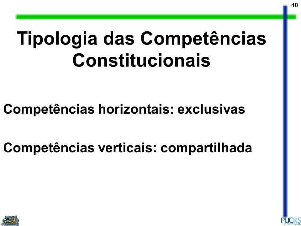 40 Competências horizontais: exclusivas Competências verticais: compartilhada Tipologia das Competências Constitucionais