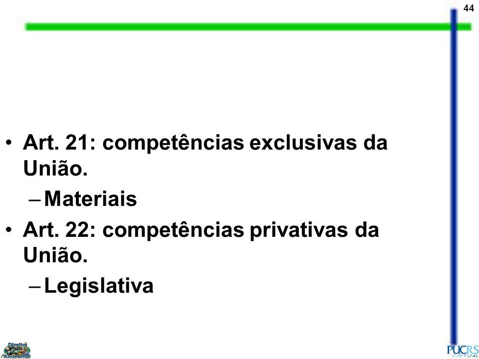 44 Art. 21: competências exclusivas da União. –Materiais Art. 22: competências privativas da União. –Legislativa