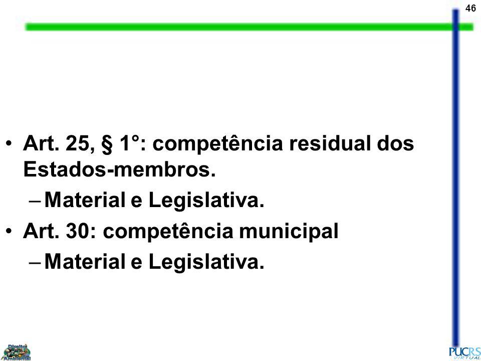 46 Art. 25, § 1°: competência residual dos Estados-membros. –Material e Legislativa. Art. 30: competência municipal –Material e Legislativa.