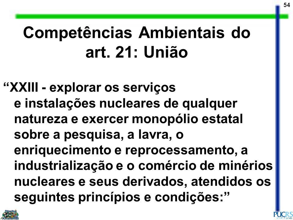 54 Competências Ambientais do art. 21: União XXIII - explorar os serviços e instalações nucleares de qualquer natureza e exercer monopólio estatal sob