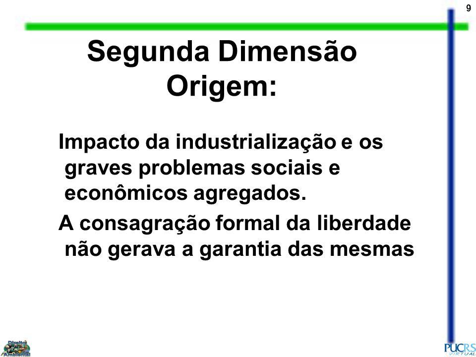 9 Segunda Dimensão Origem: Impacto da industrialização e os graves problemas sociais e econômicos agregados. A consagração formal da liberdade não ger