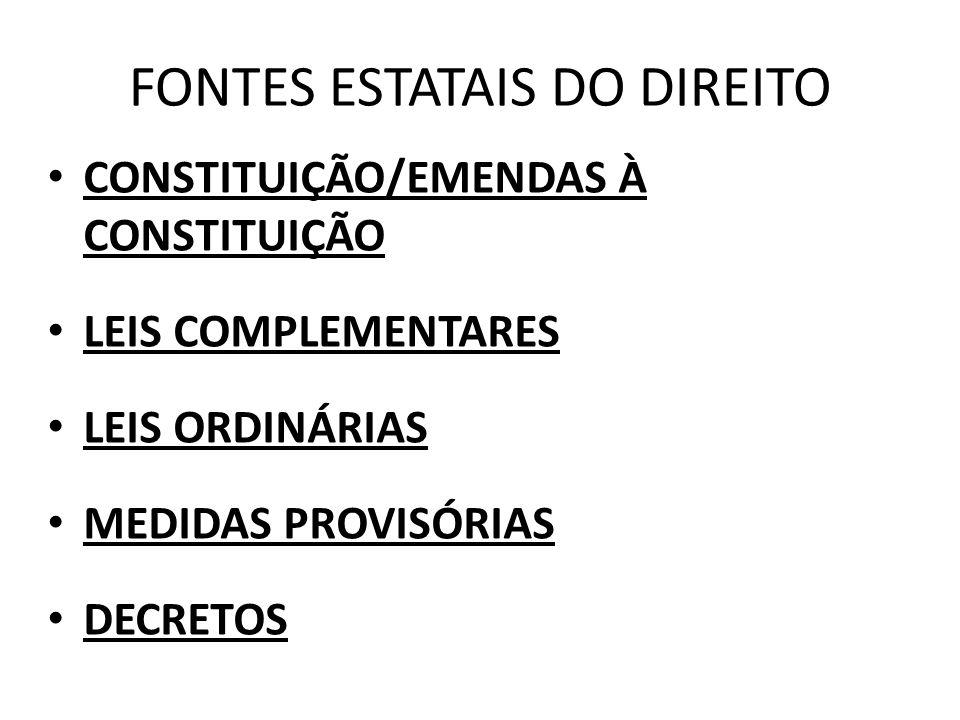 FONTES ESTATAIS DO DIREITO CONSTITUIÇÃO/EMENDAS À CONSTITUIÇÃO LEIS COMPLEMENTARES LEIS ORDINÁRIAS MEDIDAS PROVISÓRIAS DECRETOS