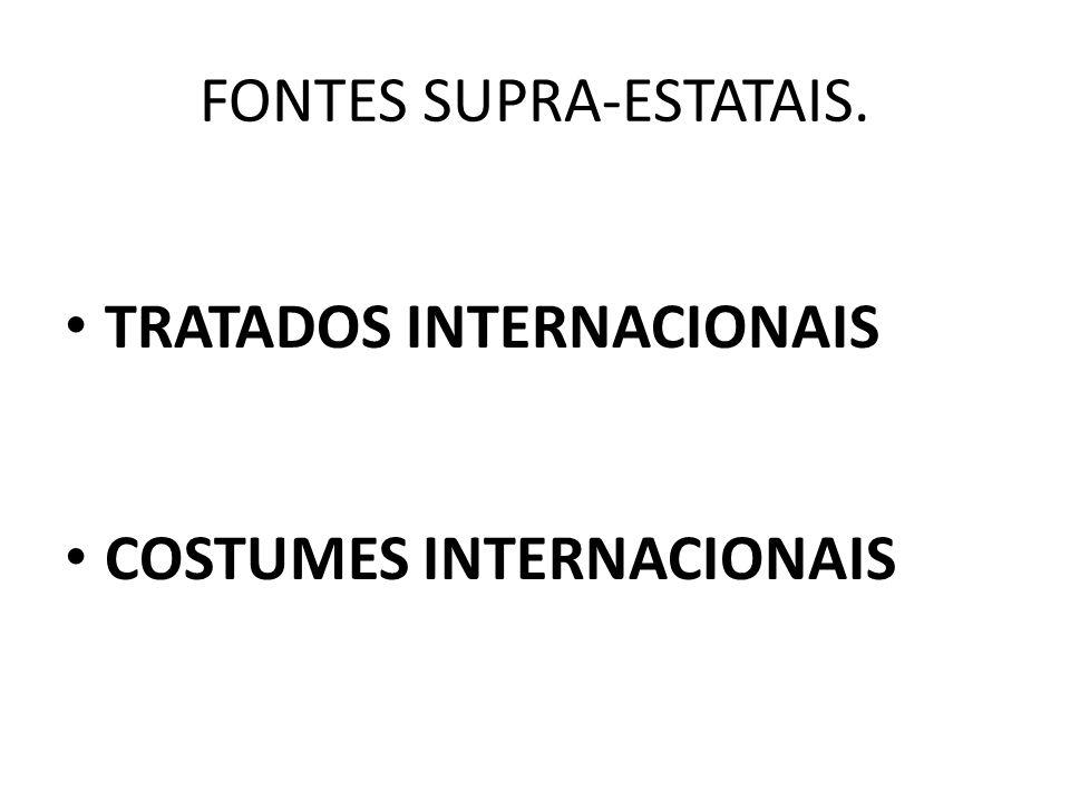 FONTES SUPRA-ESTATAIS. TRATADOS INTERNACIONAIS COSTUMES INTERNACIONAIS