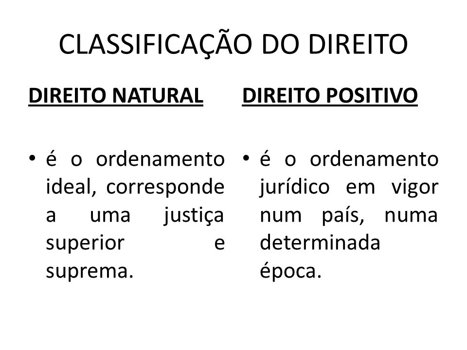 CLASSIFICAÇÃO DO DIREITO DIREITO NATURAL é o ordenamento ideal, corresponde a uma justiça superior e suprema. DIREITO POSITIVO é o ordenamento jurídic