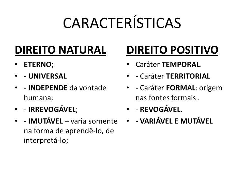 CARACTERÍSTICAS DIREITO NATURAL ETERNO; - UNIVERSAL - INDEPENDE da vontade humana; - IRREVOGÁVEL; - IMUTÁVEL – varia somente na forma de aprendê-lo, d