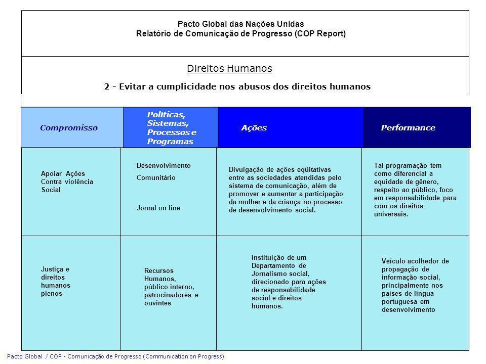 Pacto Global das Nações Unidas Relatório de Comunicação de Progresso (COP Report) Direitos do Trabalho Direitos Humanos em Pauta Difusão de programa pautado na justiça do trabalho.