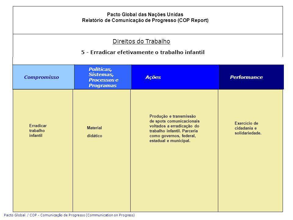 Pacto Global das Nações Unidas Relatório de Comunicação de Progresso (COP Report) Direitos do Trabalho Produção e transmissão de spots comunicacionais voltados a erradicação do trabalho infantil.
