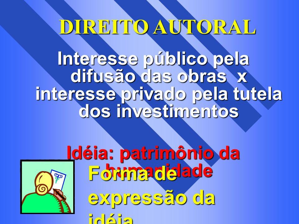 DIREITO AUTORAL Interesse público pela difusão das obras x interesse privado pela tutela dos investimentos Idéia: patrimônio da humanidade Forma de ex