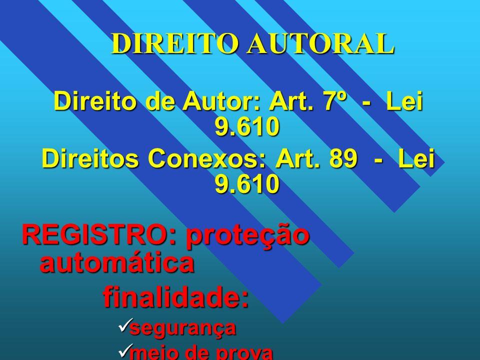 DIREITO AUTORAL Direito de Autor: Art. 7º - Lei 9.610 Direitos Conexos: Art. 89 - Lei 9.610 REGISTRO : proteção automática finalidade: finalidade: seg