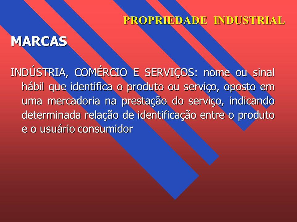 PROPRIEDADE INDUSTRIAL MARCAS INDÚSTRIA, COMÉRCIO E SERVIÇOS: nome ou sinal hábil que identifica o produto ou serviço, oposto em uma mercadoria na pre
