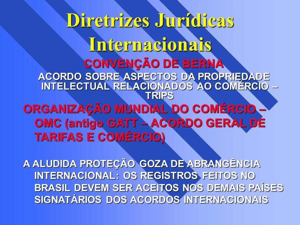 Diretrizes Jurídicas Internacionais CONVENÇÃO DE BERNA ACORDO SOBRE ASPECTOS DA PROPRIEDADE INTELECTUAL RELACIONADOS AO COMÉRCIO – TRIPS ORGANIZAÇÃO M