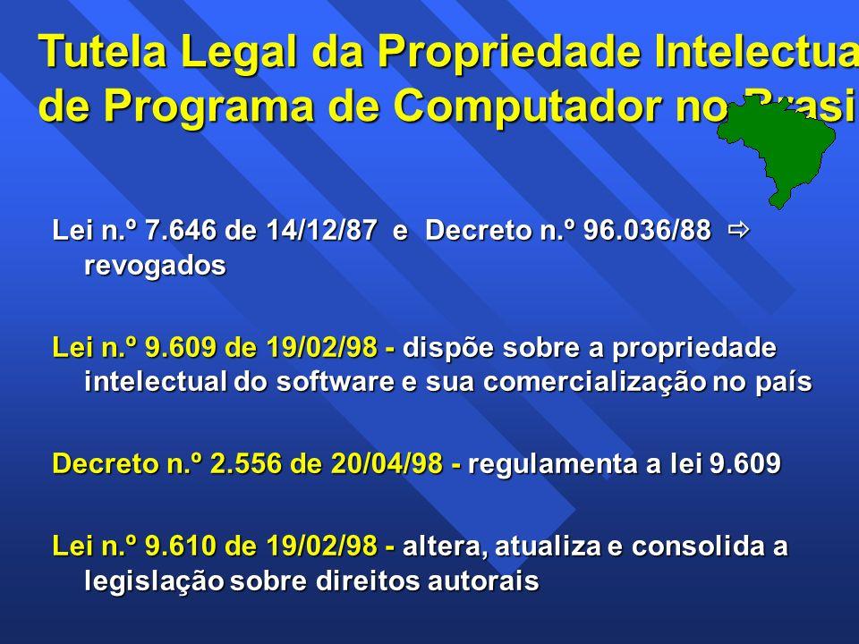 Tutela Legal da Propriedade Intelectual de Programa de Computador no Brasil Lei n.º 7.646 de 14/12/87 e Decreto n.º 96.036/88 revogados Lei n.º 9.609