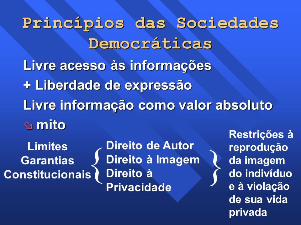 Princípios das Sociedades Democráticas Livre acesso às informações + Liberdade de expressão Livre informação como valor absoluto mito mito Limites Gar