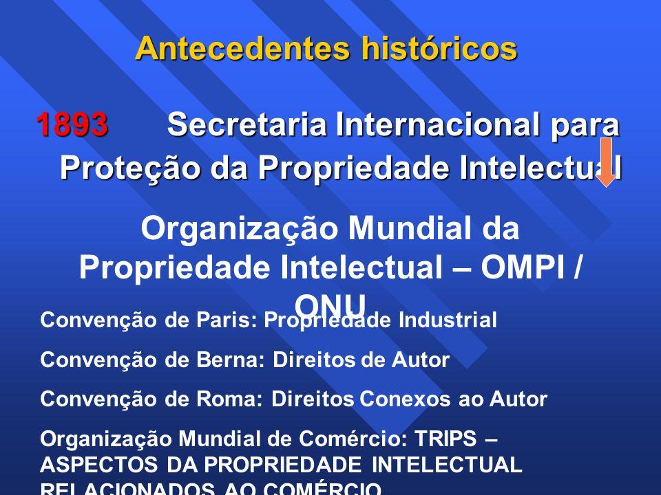 Antecedentes históricos 1893Secretaria Internacional para Proteção da Propriedade Intelectual Organização Mundial da Propriedade Intelectual – OMPI /