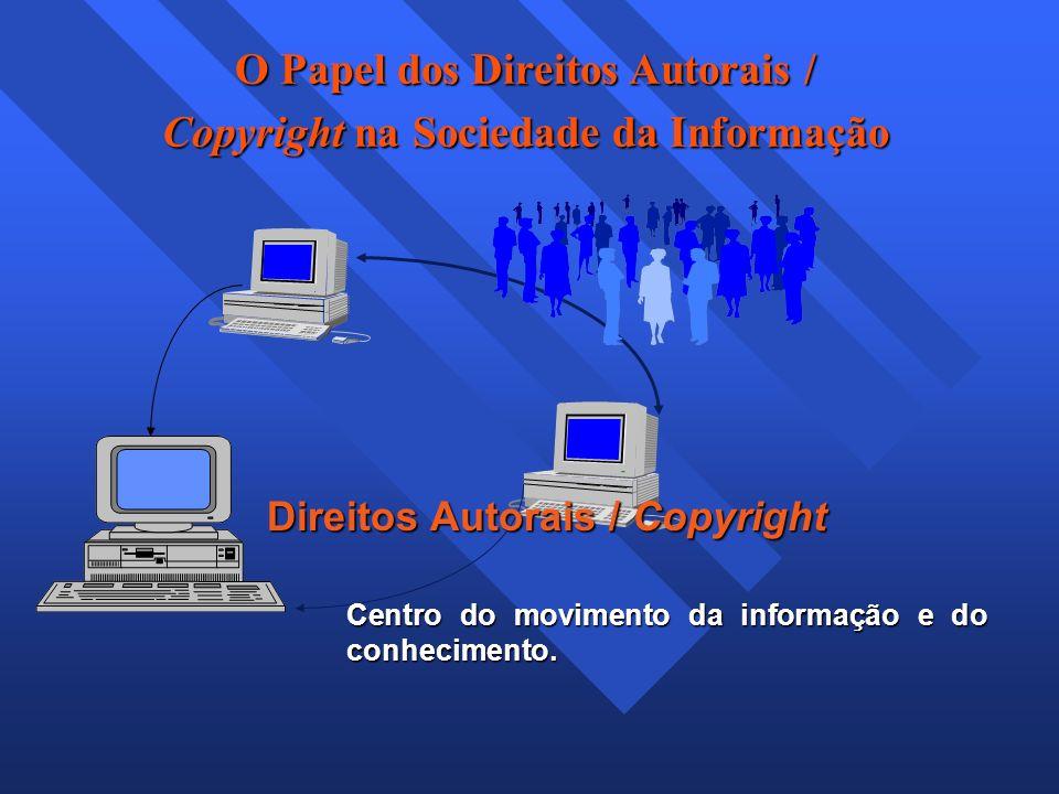 O Papel dos Direitos Autorais / Copyright na Sociedade da Informação Direitos Autorais / Copyright Centro do movimento da informação e do conhecimento