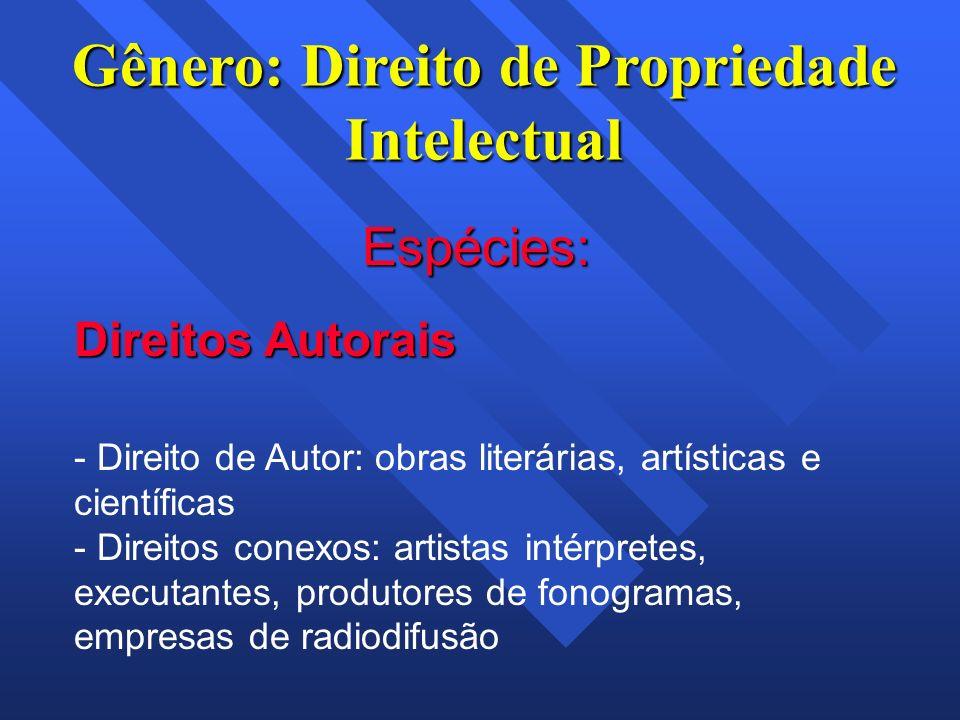 Gênero: Direito de Propriedade Intelectual Direitos Autorais - Direito de Autor: obras literárias, artísticas e científicas - Direitos conexos: artist