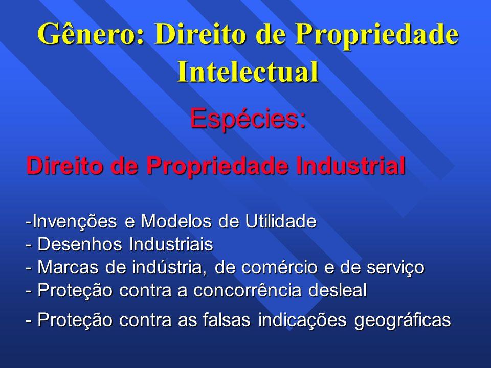 Gênero: Direito de Propriedade Intelectual Direito de Propriedade Industrial -Invenções e Modelos de Utilidade - Desenhos Industriais - Marcas de indú
