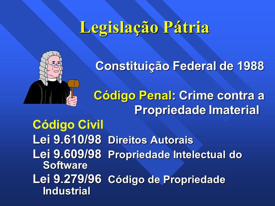 Legislação Pátria Constituição Federal de 1988 Constituição Federal de 1988 Código Penal: Crime contra a Código Penal: Crime contra a Propriedade Imat