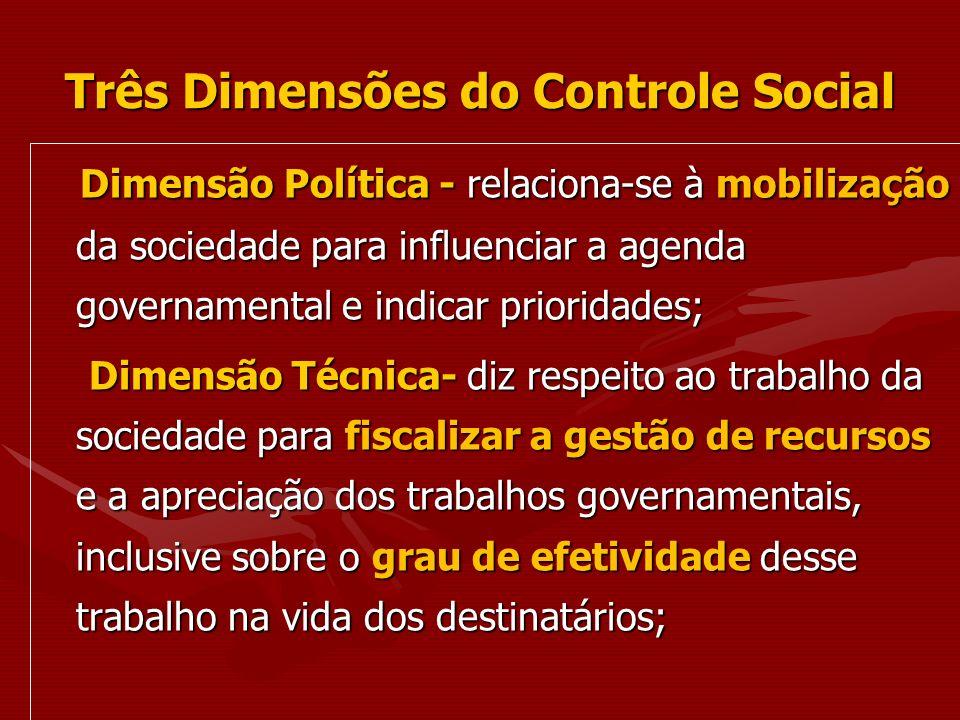 Três Dimensões do Controle Social Dimensão Política - relaciona-se à mobilização da sociedade para influenciar a agenda governamental e indicar priori