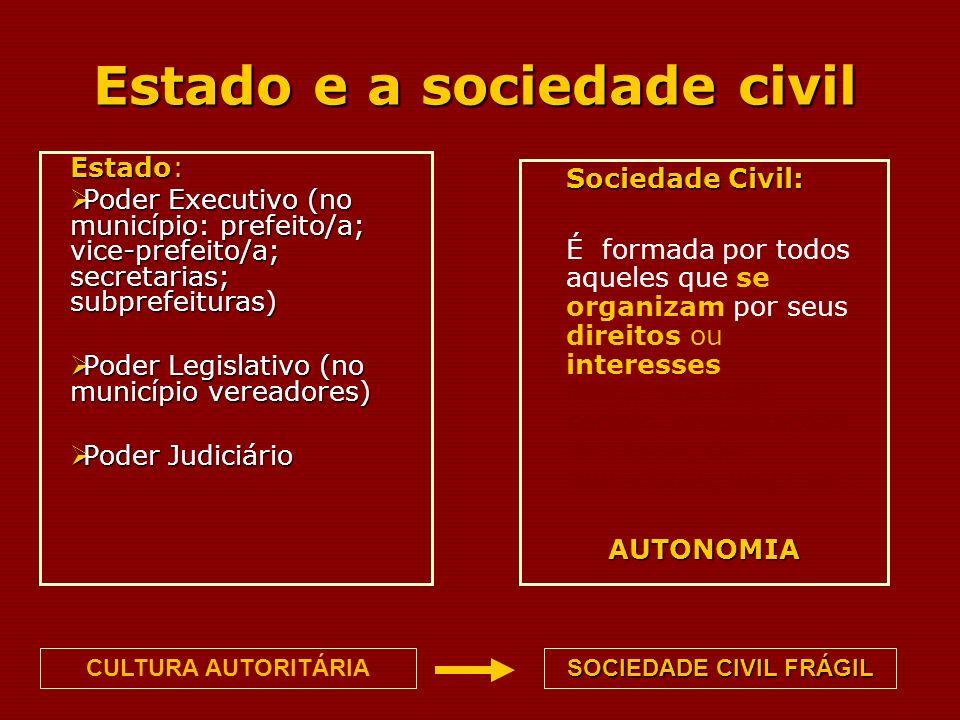 Estado e a sociedade civil Estado: Poder Executivo (no município: prefeito/a; vice-prefeito/a; secretarias; subprefeituras) Poder Executivo (no municí