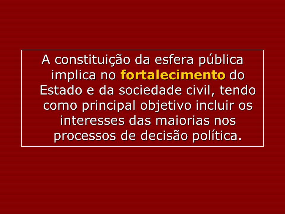 A constituição da esfera pública implica no fortalecimento do Estado e da sociedade civil, tendo como principal objetivo incluir os interesses das mai