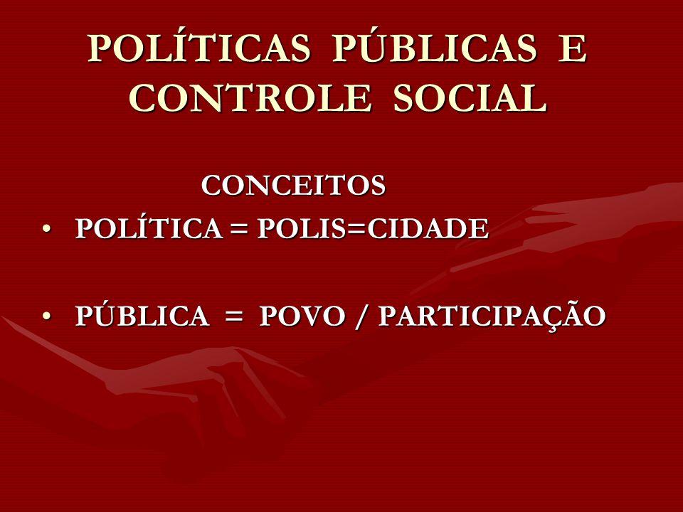 POLÍTICAS PÚBLICAS E CONTROLE SOCIAL CONCEITOS CONCEITOS POLÍTICA = POLIS=CIDADE POLÍTICA = POLIS=CIDADE PÚBLICA = POVO / PARTICIPAÇÃO PÚBLICA = POVO