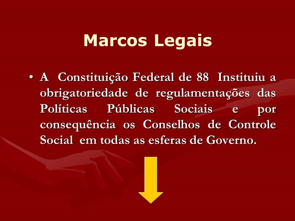 Marcos Legais A Constituição Federal de 88 Instituiu a obrigatoriedade de regulamentações das Políticas Públicas Sociais e por consequência os Conselh