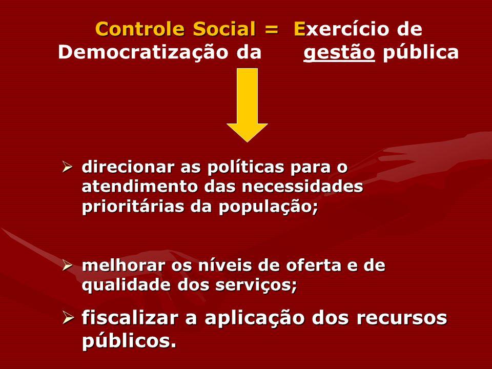 Controle Social = E Controle Social = Exercício de Democratização da gestão pública direcionar as políticas para o atendimento das necessidades priori
